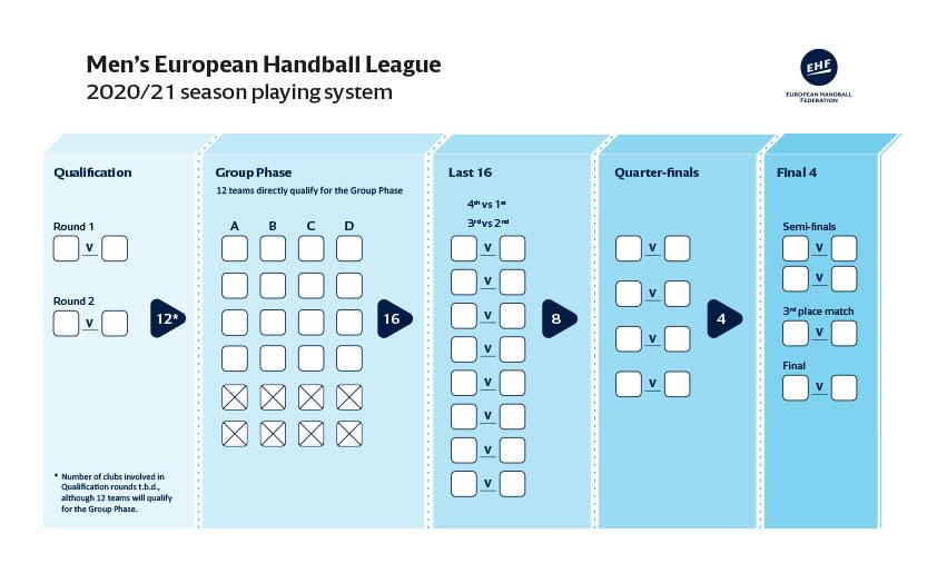 Uefa 2020 Schedule Pdf
